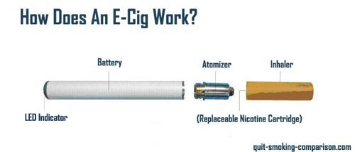 cigarette electronique ego c